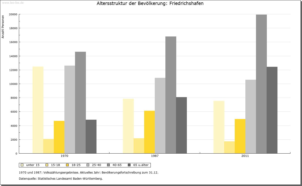 Groß Diagramm Online Zeichnen Galerie - Die Besten Elektrischen ...